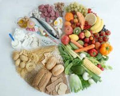 tasakaalustatud toitumine